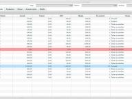 Kontaktni obrazec kjer so vam na voljo vsi podatki o vašem poslovnem partnerju.